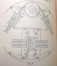 Bianchi: LA RADIOMECCANICA 1917 Zanichelli tavole illustrazioni GUERRA SCIENZA
