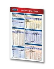 Medicine Drip Rates I - Medical Pocket Chart