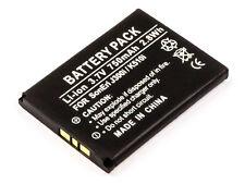 Batería para Sony Ericsson K510i/K330i/ K320i/K310i/J300i sustituido bst-36