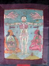 VINTAGE SILK-FRAMED WOODBLOCK PRINT TIBETAN MEDICAL ANATOMY VITAL ORGANS THANGKA