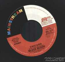 (Hear) 1975 Black Blood Afro Funk M- 45 (Chicano / Rastiferia)