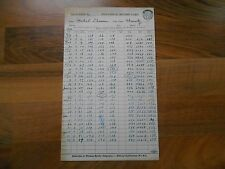 Old Vintage 1954 WIBC Women's International Bowling Congress Record Card Bowler