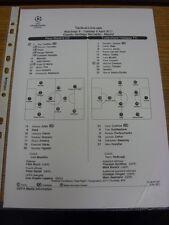 05/04/2011 Teamsheet: Real Madrid v Tottenham Hotspur [Champions League]. Bobfra