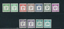 SOLOMON ISLANDS 1940 POSTAGE DUES + varieties (Scott J1-8+J1var+J7-8var) VF MH