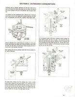 ESKA carb rebuild kit+ FLOAT 3-15hp complete kit
