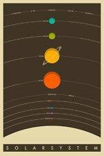 SOLAR SYSTEM POSTER Sun Planets Space, size 24x36