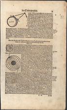 Zodiac Astrology Astronomy Diagrams Munster Cosmographia - 1628 Wood Cut Print