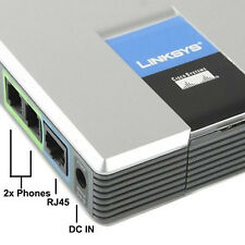 New UNLOCKED PAP2T-NA LINKSYS CISCO PAPT VoIP SIP phone Gateway Adapter
