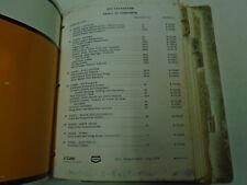 CASE 880 Excavator Service Repair Manual With Parts Catalog Set OEM Books Used