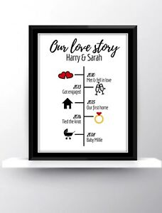 Our Love Story Print Gift Anniversary Husband Wife Couple Present Timeline Life