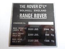 plaque bouclier RANGEROVER S20 ROVER gamme
