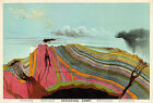 1893 Illustrated Map Geographical Study Geological Chart Yaggy School Poster Art