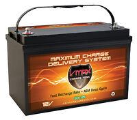 SLR125 VMAX AGM Deep Cycle 12V 125AH Battery for RENOGY PV SOLAR PANELS
