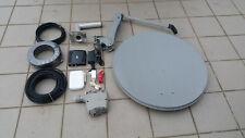 Internet via Satellitanlage Astra2Connect 2Wege bis 20.000 Mbit/s