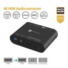 gofanco HDMI 2.0 Audio Extractor & Repeater Optical Toslink SPDIF + 3.5mm Stereo