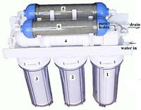 AQUARIUM CORAL REEF RO & 2 DI REVERSE OSMOSIS PURE WATER FILTRATION SYSTEM RD102