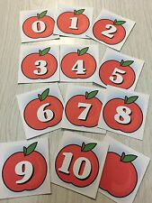 Apples - 0-10 Number Cards - Laminated Card Set- Pre-school- Kindergarten