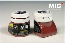 MIG Productions P413 Pigments Primer Red