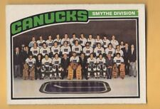 76/77 OPC O PEE CHEE #148 VANCOUVER CANUCKS TEAM CHECKLIST *NR MINT