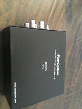 Security/Fiber Options S704V Est 4 Channel Video System Transmitter Good 4Camera
