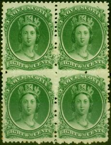 Nova Scotia 1860 8 1/2c Deep Green SG14 Fine Lightly Mtd Mint Block of 4