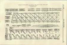 1897 Great Northern Railway Bridge Over The Don Richard Johnson Engineer