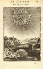 THE SUN. 'Soleil'. Imagined topography of the sun. MALLET 1683 old print