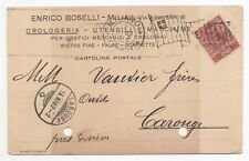 1902 ITALY Cover MILANO - CAROUGE GENEVA SWITZERLAND Postcard FLAG SLOGAN CANCEL