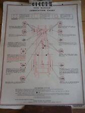 SINGER 9 BANTAM CASTROL LUBRICATION CHART FOR 1938 jm