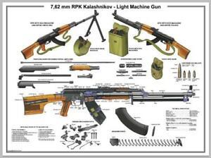 "Poster 12''x18"" RPK Soviet Light Machine Gun Manual Exploded Parts Diagram Chart"