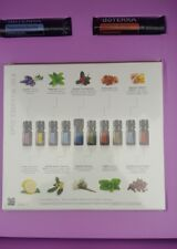 NEW YEARS SALE doTERRA Family Essentials Enrollment Kit
