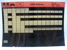 Kawasaki KD80 1980 - 1982 Parts Microfiche NOS k113