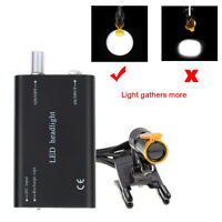 Dental 5W LED Head Light Plastic Clip-on with Filter for Glasses Loupes Black