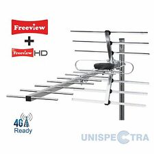 CLASSIC (4G/LTE Ready) HIGH GAIN DIGITAL TV AERIAL ANTENNA FREEVIEW +FREEVIEW HD