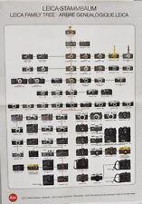 Leica-Stammbaum, family tree, arbre genealogique, albero genealogico 1913-1980