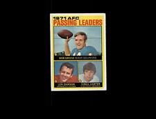 1972 Topps 3 B.Griese/Dawson/Cart LL EX #D578681