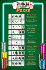 Winning Poker Hands Chart Game Room Poster 24x36