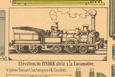 TRAIN-TENDER-WAGON, Imagerie d'Epinal Pellerin 159-160-161 Grandes Constructions