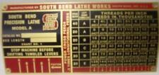 SOUTH BEND LATHE REPRODUCTION NAME PLATES 9 AND 10K
