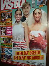Visto.Teresanna Pugliese,Francesco Monte,Cecilia Rodriguez,Roberta Lanfranchi,ii