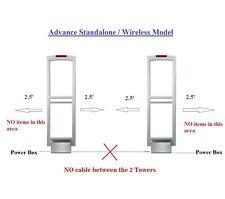 Wireless Wide Distance Eas Am Security Antenna System - No cable between Towers