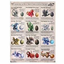 WYRMLING & EGG BABY DRAGON CHART CANVAS MYTHICAL PLAQUE BY ANNE STOKES WALL ART