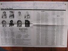 1975 Howard University Football Newspaper(20 Signed/DOUG PORTER/RICHARD STEBBINS