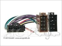 Sony 18 Pins polig Autoradio Radio Adapter ISO Stecker KFZ Radiosnschlusskabel