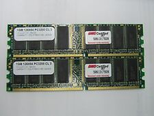 1GB (2 x 1GB) DDR1,PC-3200,C,64x8,Non-ECC ICXX201-M Memory RAM for desktop