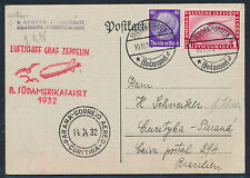 Zeppelin 8. Südamerikafahrt 1932 1 Mark Zeppelin Bordpost Curitiba (S13563)