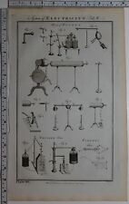 1788 ORIGINAL PRINT ELECTRICITY THEORY OF POINTS THUNDER HOUSE EXPERIMENTS