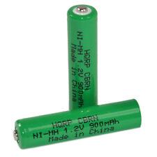 2x HQRP Phone Battery for Panasonic HHR-4DPA HHR-55AAABU HHR-55AAAB HHR-65AAABU