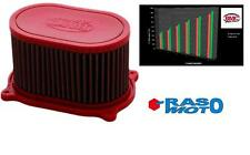 Filtro aria FAST BY FERRACCI ( BMC ) per Cagiva Raptor e Suzuki SV 650