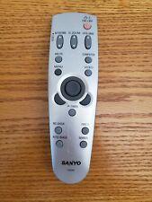 SANYO CXGW Remote Control OEM - GENUINE for Projector *